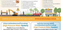 ทางหลวงกางแผนแก้ปัญหาฝุ่น PM2.5 เร่งลดผลกระทบประชาชน