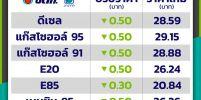น้ำมันลดราคา พรุ่งนี้ 17 ก.ค. 61 !!