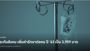 ประกันสังคม เพิ่มค่ารักษาต่อคน ปี '63 เป็น 3,959 บาท