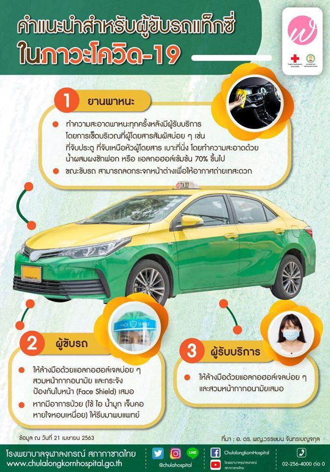 3 ข้อแนะนำสำหรับผู้ขับรถแท็กซี่ ในภาวะโควิด-19 ควรปฏิบัติตัวอย่างไร