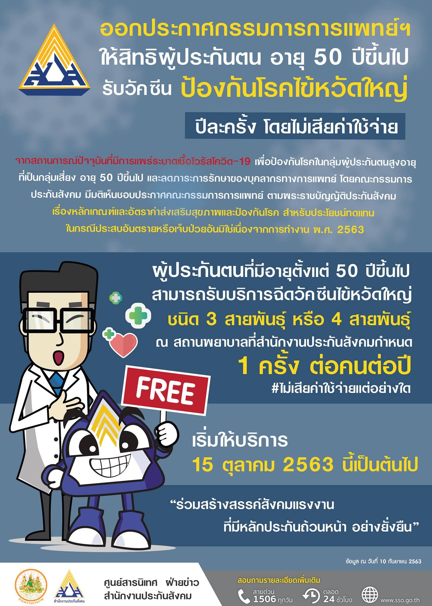 ให้สิทธิผู้ประกันตน อายุ 50 ปีขึ้นไป รับวัคซีนไข้หวัดใหญ่ ฟรี!!