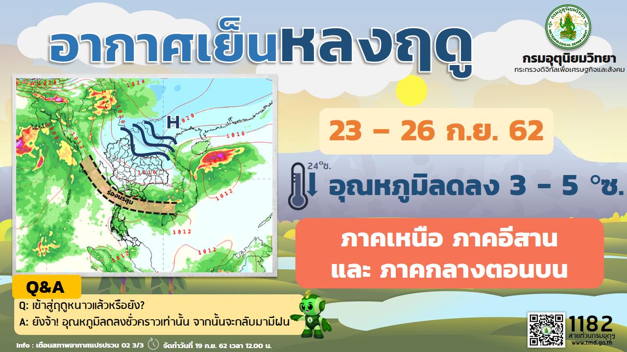 """กรมอุตุฯ ประกาศ """"อากาศแปรปรวนบริเวณประเทศไทยตอนบน"""""""