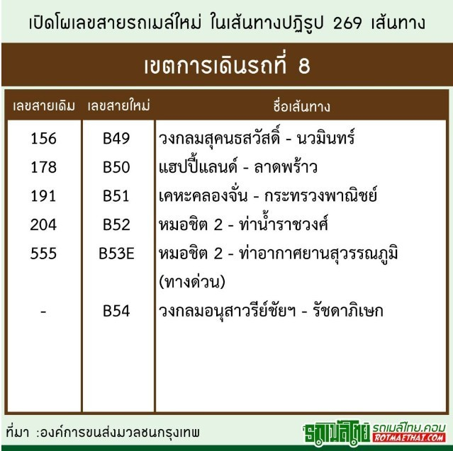 เผยหมายเลขรถเมล์ใหม่ 269 สาย อินเตอร์กว่าเดิม มีภาษาอังกฤษคู่ตัวเลข..
