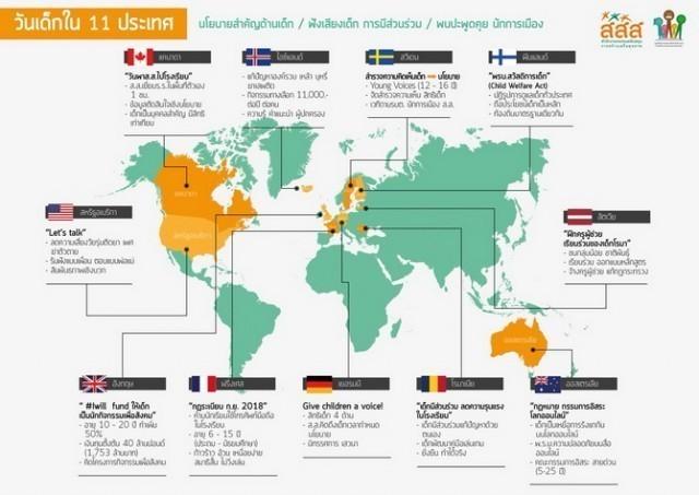 """จุฬาฯ และเครือข่ายวิชาการด้านเด็ก..เปิดดู """"นโยบายวันเด็กแห่งชาติ 11 ประเทศ !?!"""""""