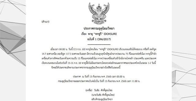 กรมอุตุฯ ประกาศเตือนพายุ'ทกซูรี' ฉบับที่ 1 ยังไม่มีผลกระทบต่อไทยในระยะ 1-2 วันนี้