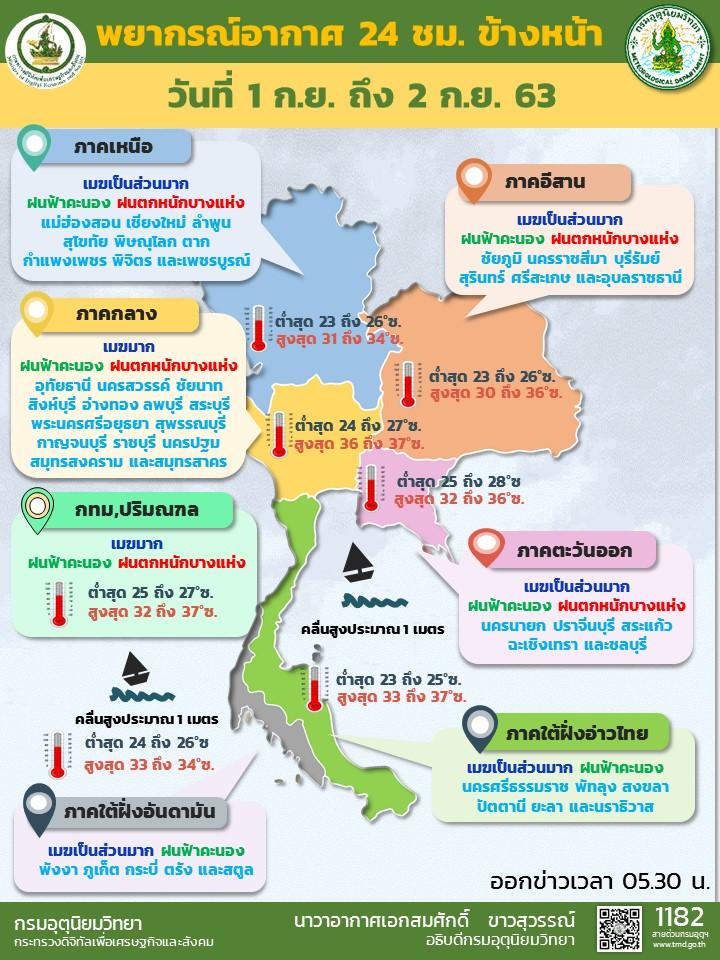 รายงานพยากรณ์อากาศ ประจำวันที่ 1 กันยายน 2563