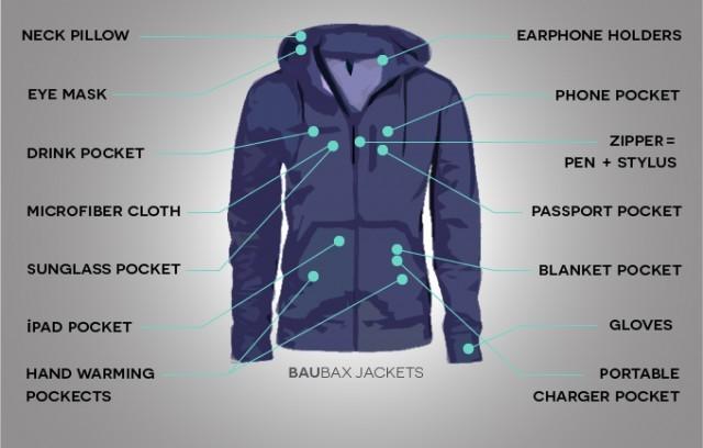 """มีแจ็คเก็ต BAubax ตัวเดียว คุ้มสุดๆ น่าให้ชื่ิอ """" แจ๊คเก็ตอเนกประสงค์"""""""