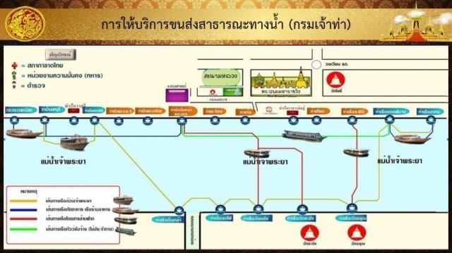 หมายกำหนดการพระราชพิธีถวายพระเพลิงพระบรมศพ ในหลวง ร.9 และแผนการปิดการจราจร