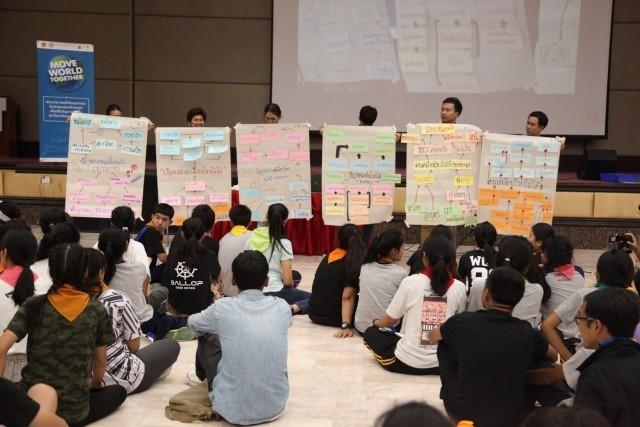 กฟภ.-ม.ธรรมศาสตร์ จับมือ จัดโครงการ Move World Together เพื่อพลังงานและสิ่งแวดล้อม ครั้งที่ 6  สำหรับเยาวชน