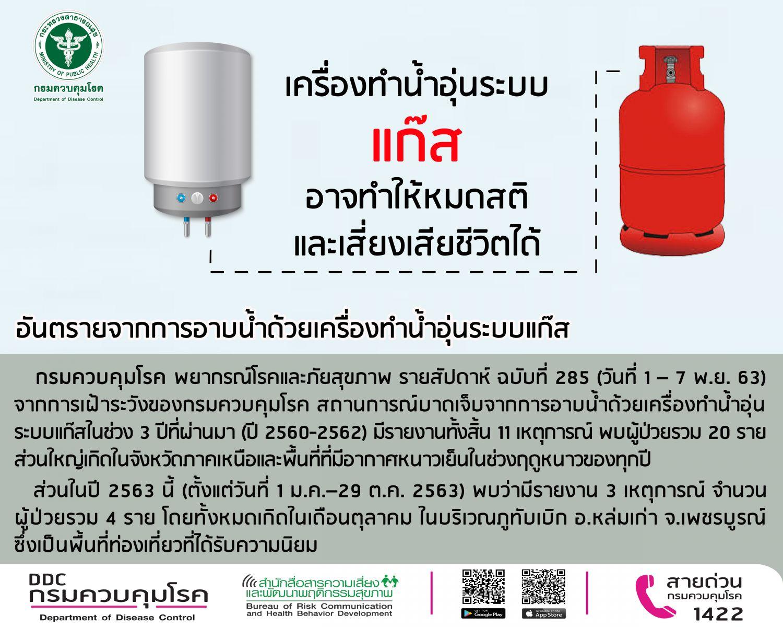 กรมควบคุมโรค เตือน!!  อันตรายจากการอาบน้ำด้วยเครื่องทำน้ำอุ่นระบบแก๊ส