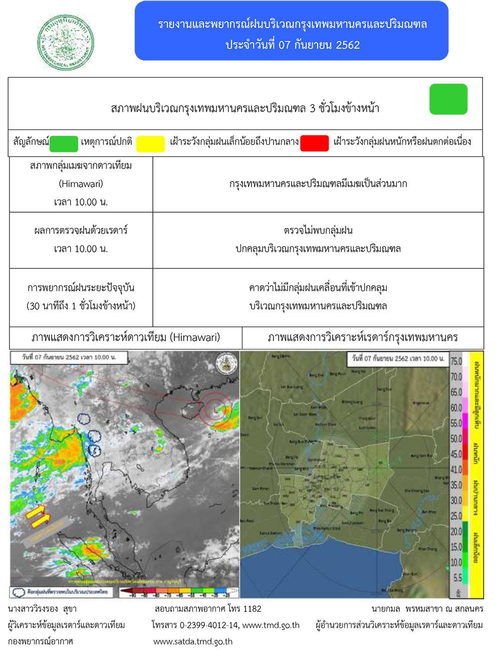 รายงานพยากรณ์อากาศ ประจำวันที่ 7 กันยายน 2562