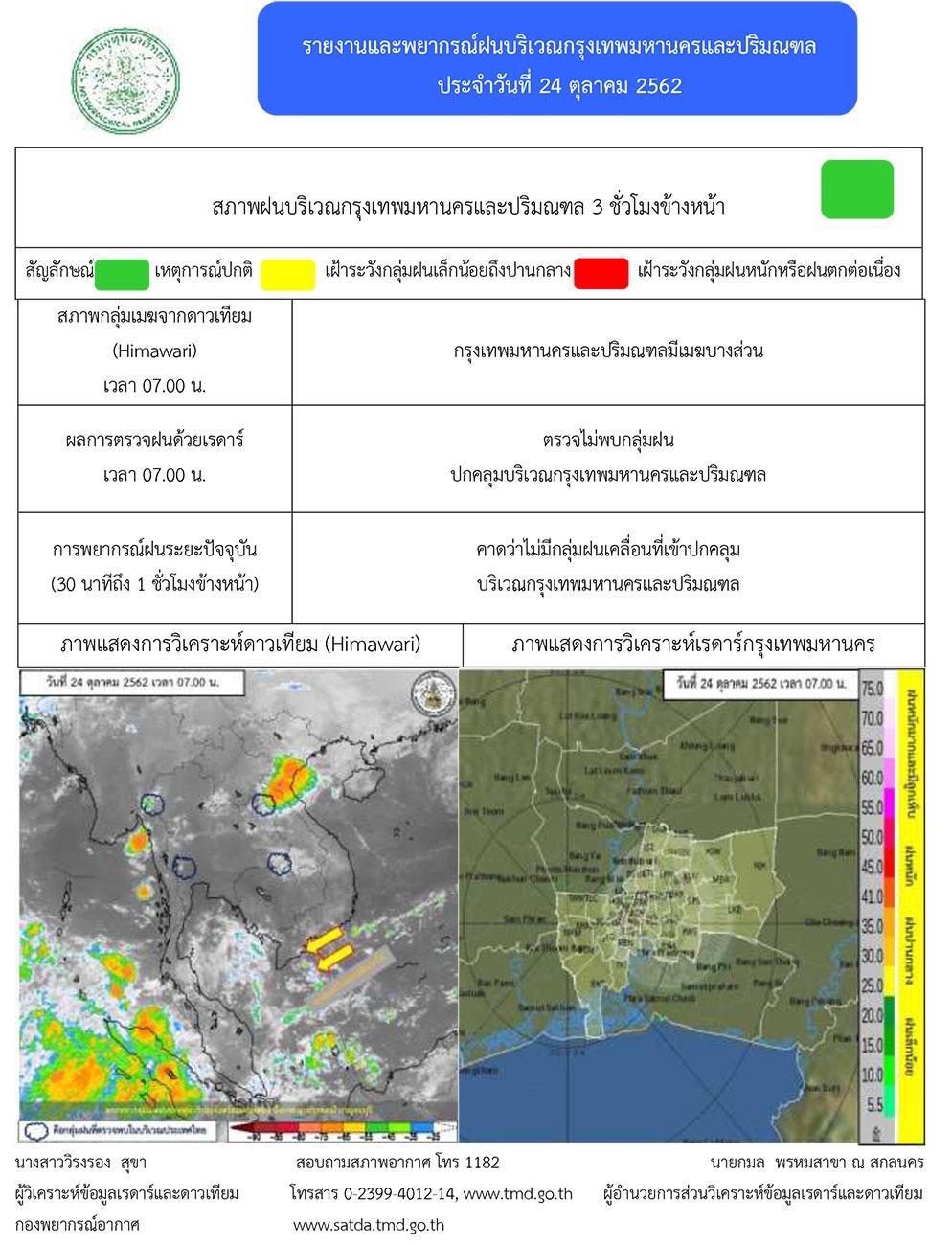 รายงานพยากรณ์อากาศ ประจำวันที่ 24 ตุลาคม 2562