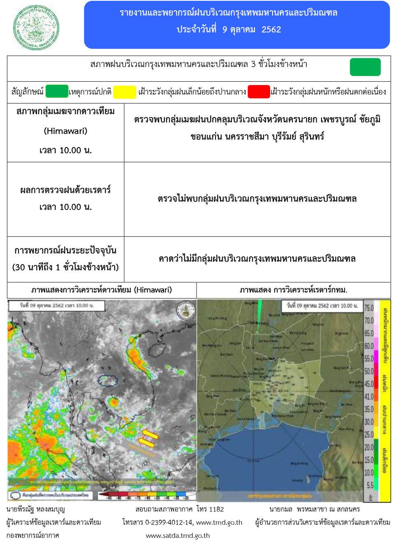 รายงานพยากรณ์อากาศ ประจำวันที่ 9 ตุลาคม 2562