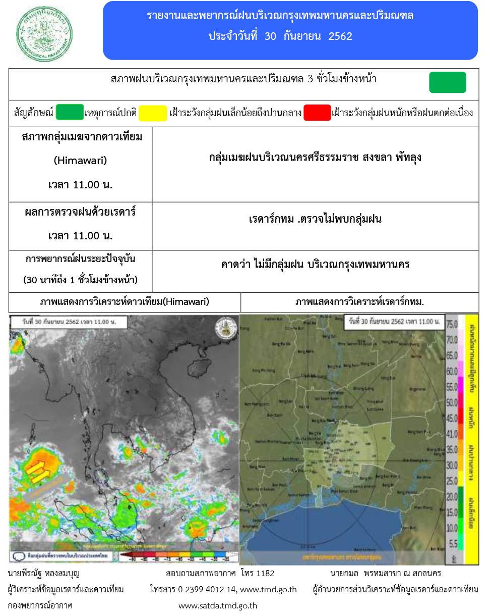 รายงานพยากรณ์อากาศ ประจำวันที่ 30 กันยายน 2562