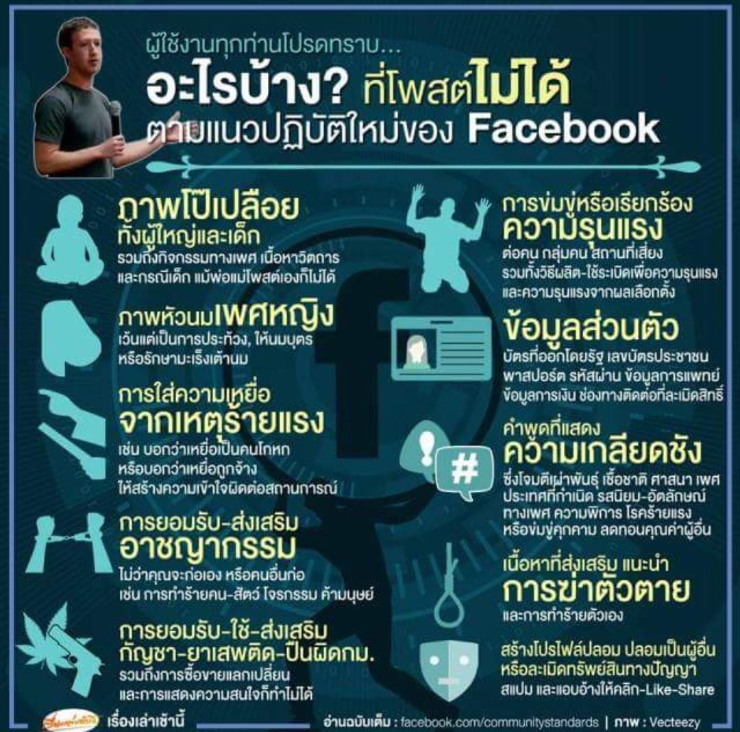 กฏใหม่ล่าสุดออกมาแล้ว 8 สิ่งนี้ห้ามโพสต์ลง Facebook เด็ดขาด หากทำ account ปลิวแน่!!!