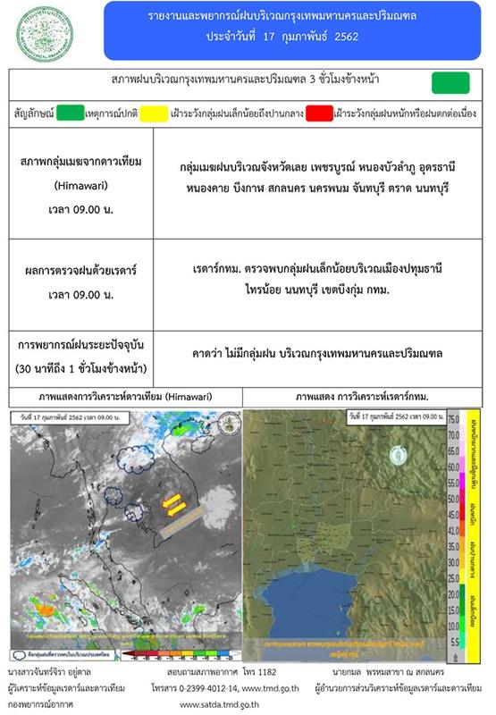 รายงานพยากรณ์อากาศ ประจำวันอาทิตย์ ที่ 17 กุมภาพันธ์ 2562