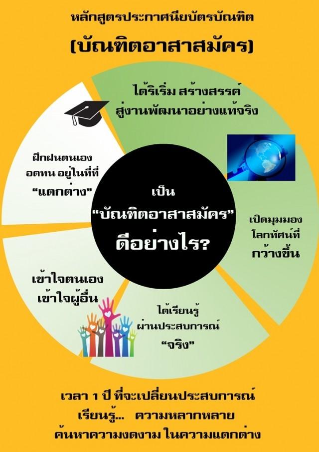 รับสมัครบัณฑิตอาสาสมัคร รุ่นที่ 49 ปีการศึกษา 2560