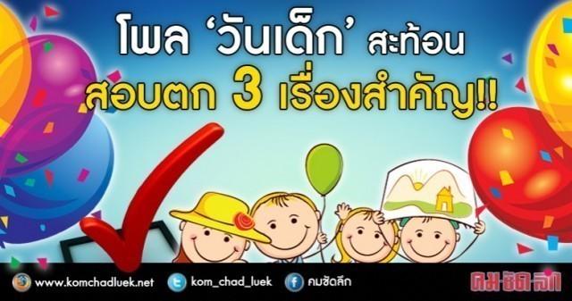 วันเด็กปีนี้ เด็ก ๆ มี 10 ข้อ อยากบอกนายกฯ!!!